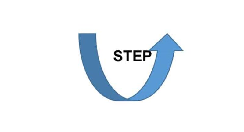 Care sunt etapele psihologice prin care trece bolnavul de cancer ?….